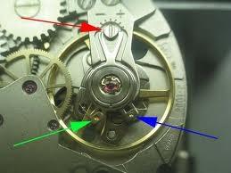 watch-Eccentric-Screw